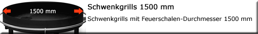 Schwenkgrills Ø 1500mm